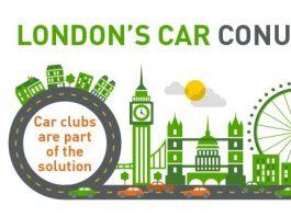 Car Clubs on London?