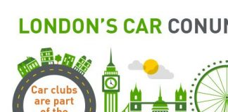 Car Clubs on London?